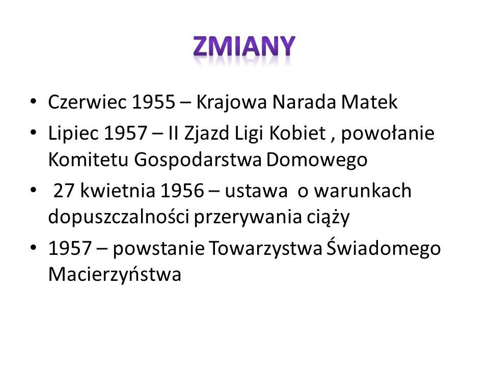 Zmiany Czerwiec 1955 – Krajowa Narada Matek