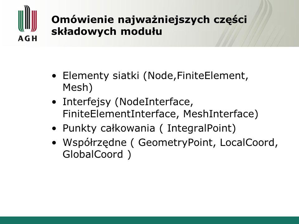 Omówienie najważniejszych części składowych modułu