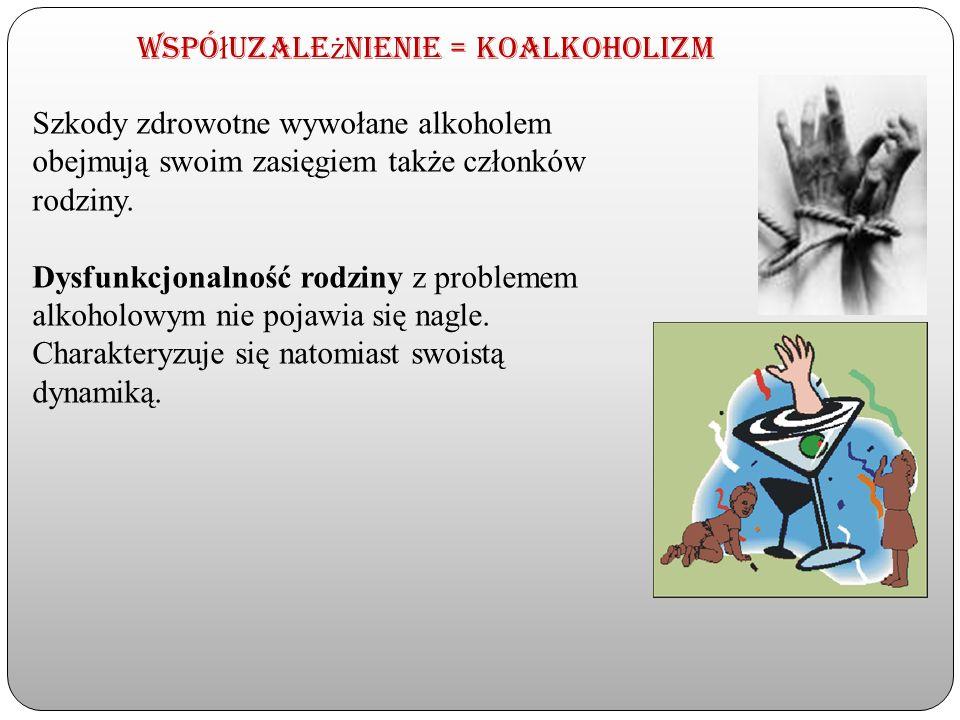 Współuzależnienie = Koalkoholizm