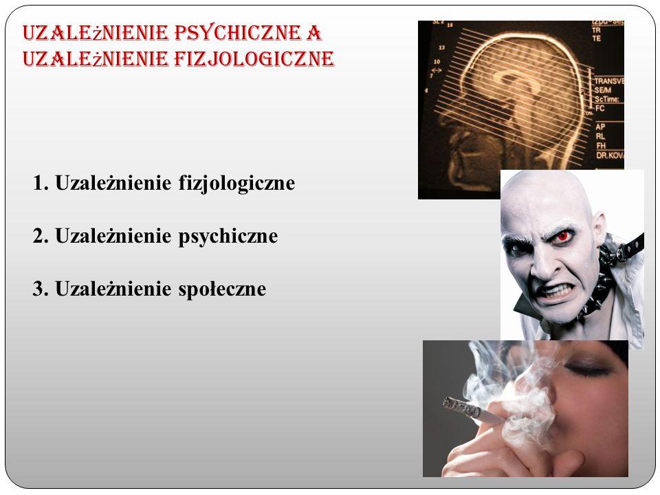 Uzależnienie psychiczne a uzależnienie fizjologiczne