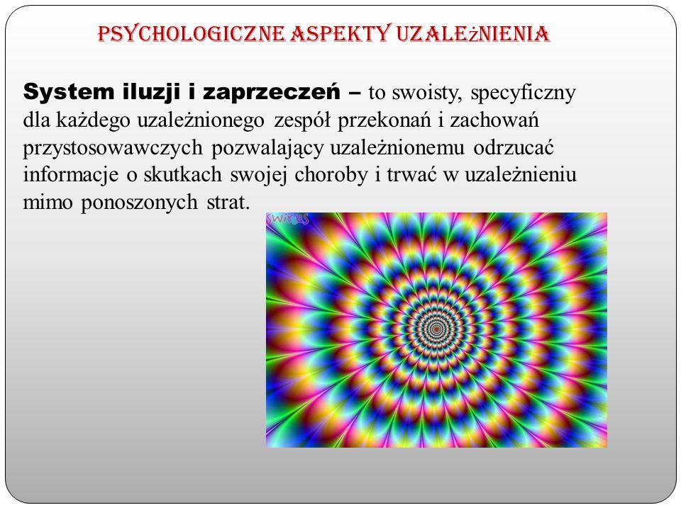 Psychologiczne aspekty uzależnienia