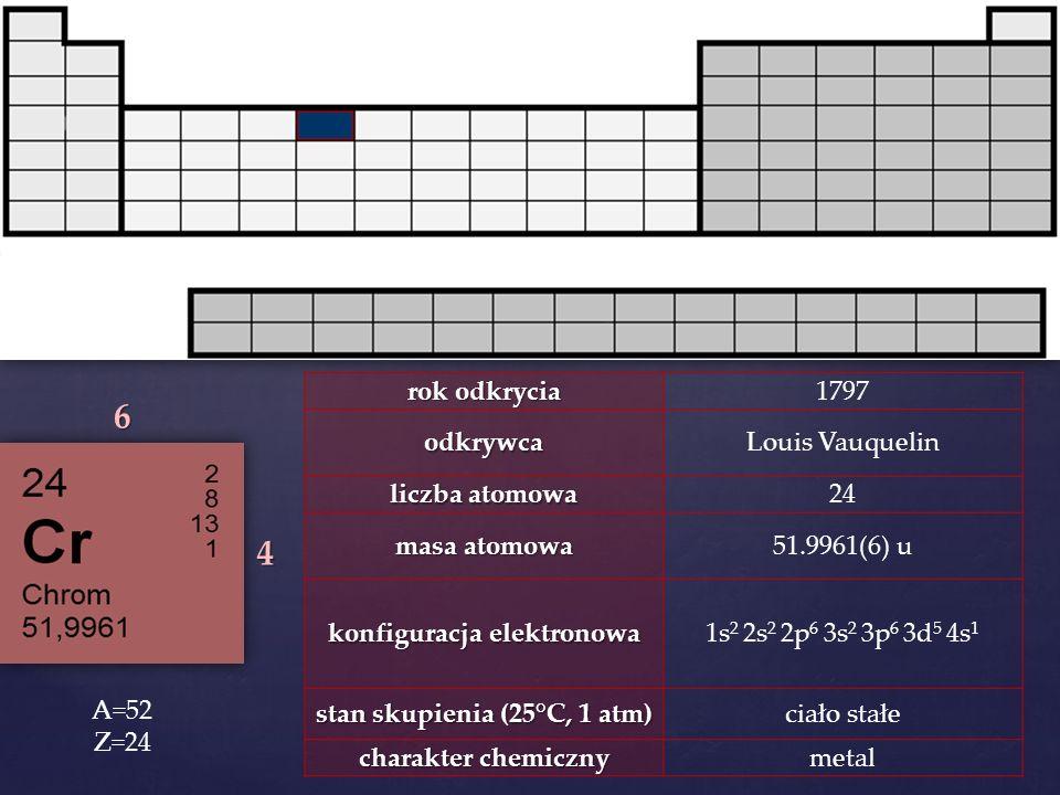 konfiguracja elektronowa stan skupienia (25°C, 1 atm)
