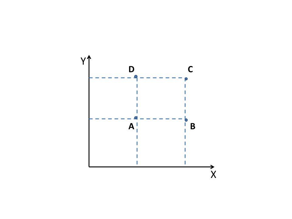 X Y D C A B