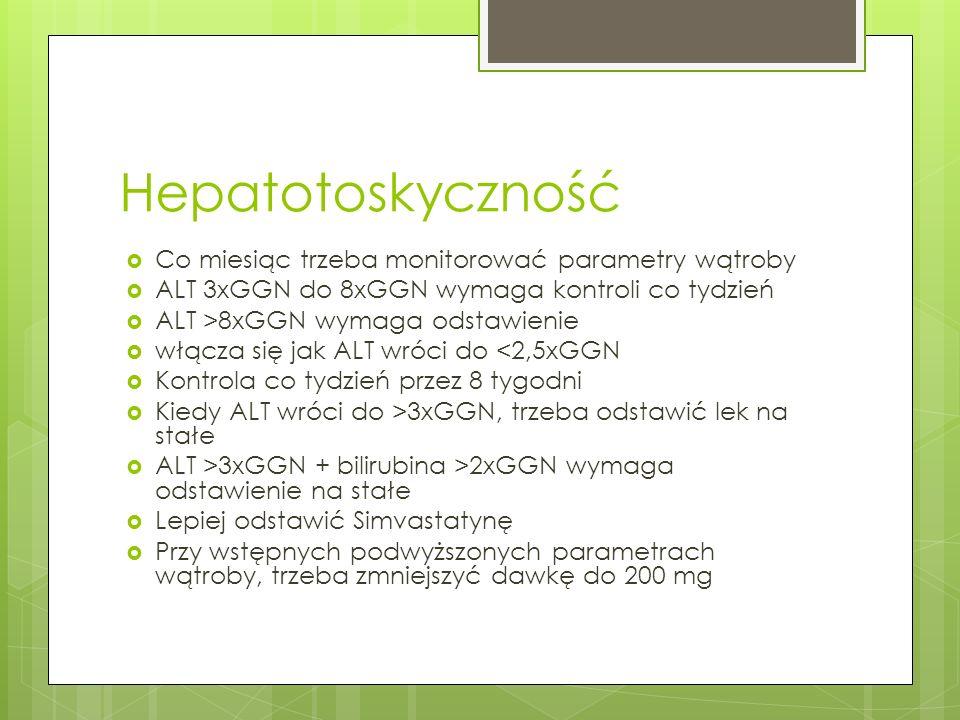 Hepatotoskyczność Co miesiąc trzeba monitorować parametry wątroby