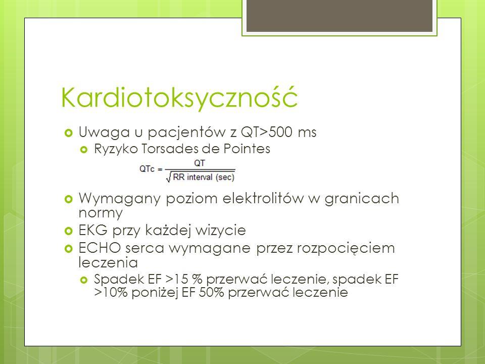 Kardiotoksyczność Uwaga u pacjentów z QT>500 ms
