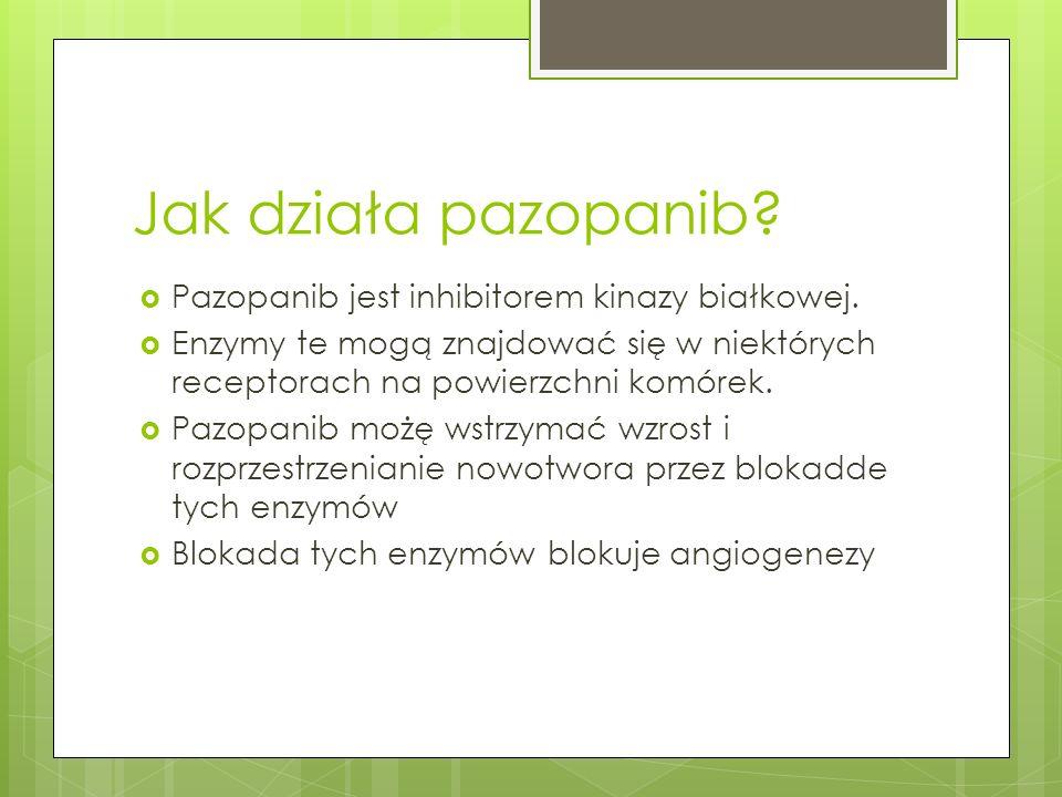 Jak działa pazopanib Pazopanib jest inhibitorem kinazy białkowej.