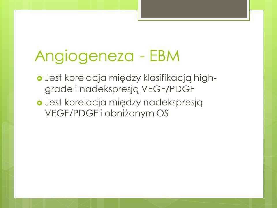 Angiogeneza - EBM Jest korelacja między klasifikacją high-grade i nadekspresją VEGF/PDGF.