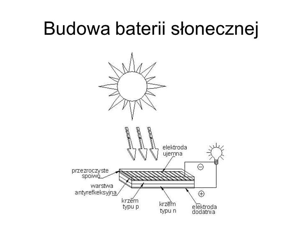 Budowa baterii słonecznej