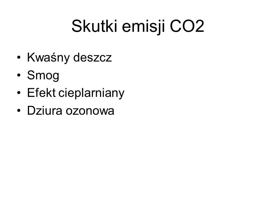 Skutki emisji CO2 Kwaśny deszcz Smog Efekt cieplarniany Dziura ozonowa