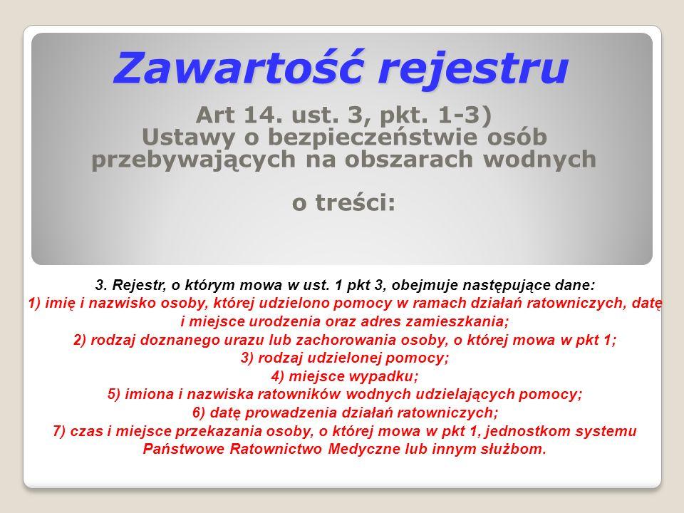 Zawartość rejestru Art 14. ust. 3, pkt. 1-3)