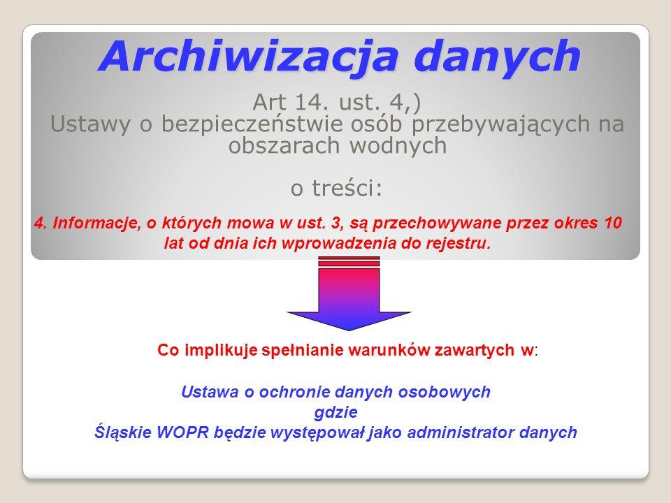 Archiwizacja danych Art 14. ust. 4,)
