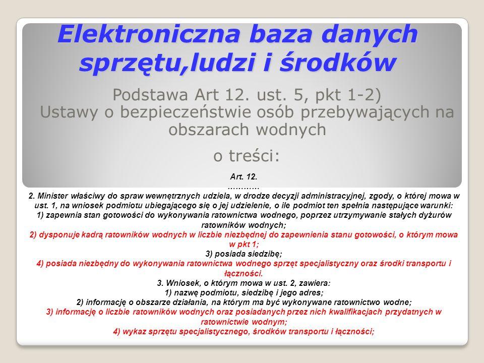Elektroniczna baza danych sprzętu,ludzi i środków