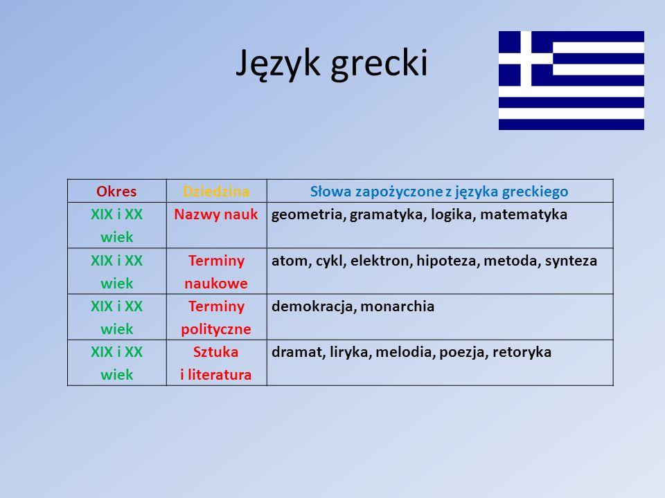 Słowa zapożyczone z języka greckiego