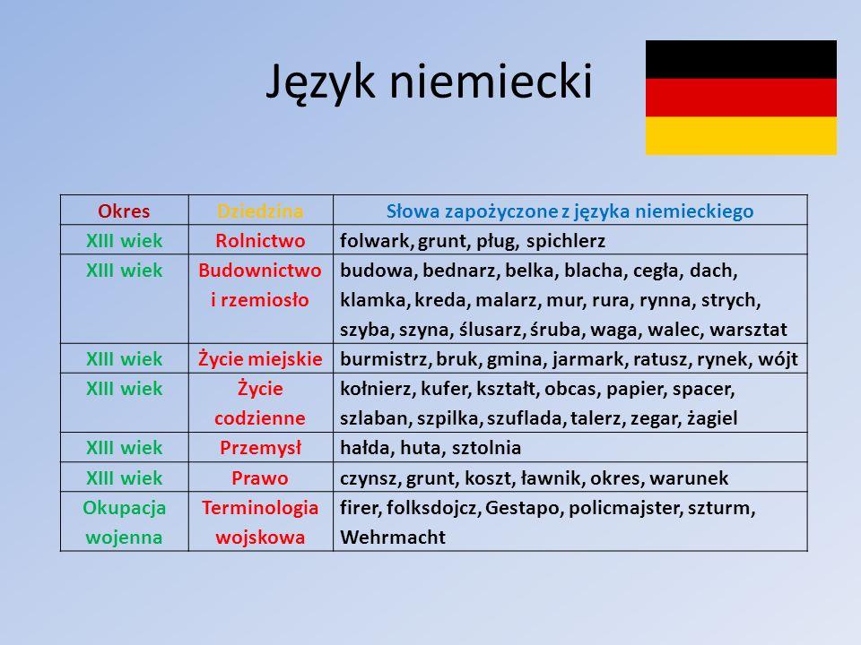 Słowa zapożyczone z języka niemieckiego Budownictwo i rzemiosło