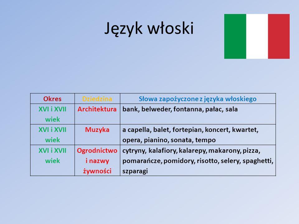 Słowa zapożyczone z języka włoskiego