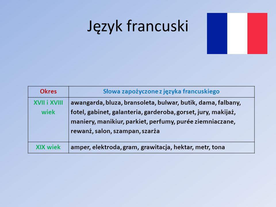 Słowa zapożyczone z języka francuskiego