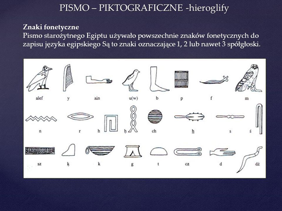 PISMO – PIKTOGRAFICZNE -hieroglify