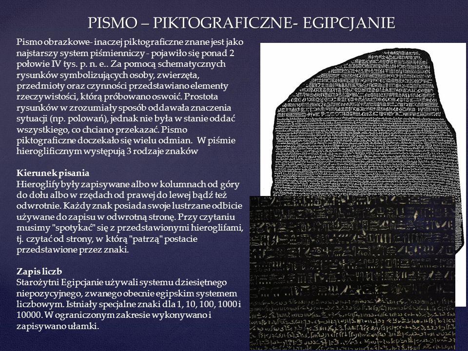 PISMO – PIKTOGRAFICZNE- EGIPCJANIE