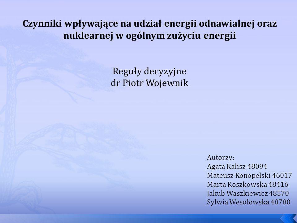 Czynniki wpływające na udział energii odnawialnej oraz nuklearnej w ogólnym zużyciu energii