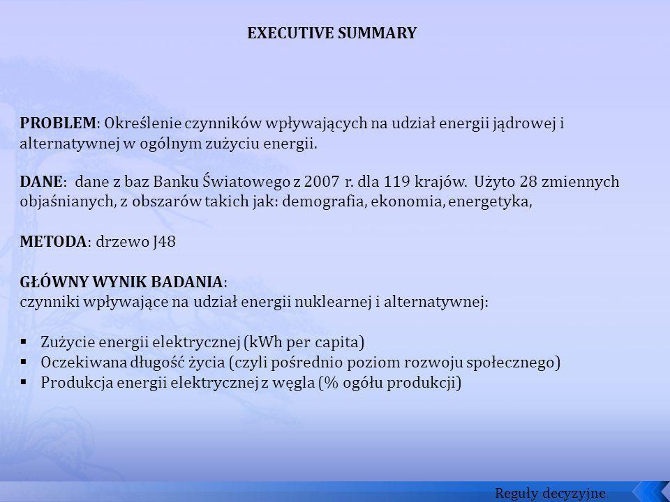 czynniki wpływające na udział energii nuklearnej i alternatywnej: