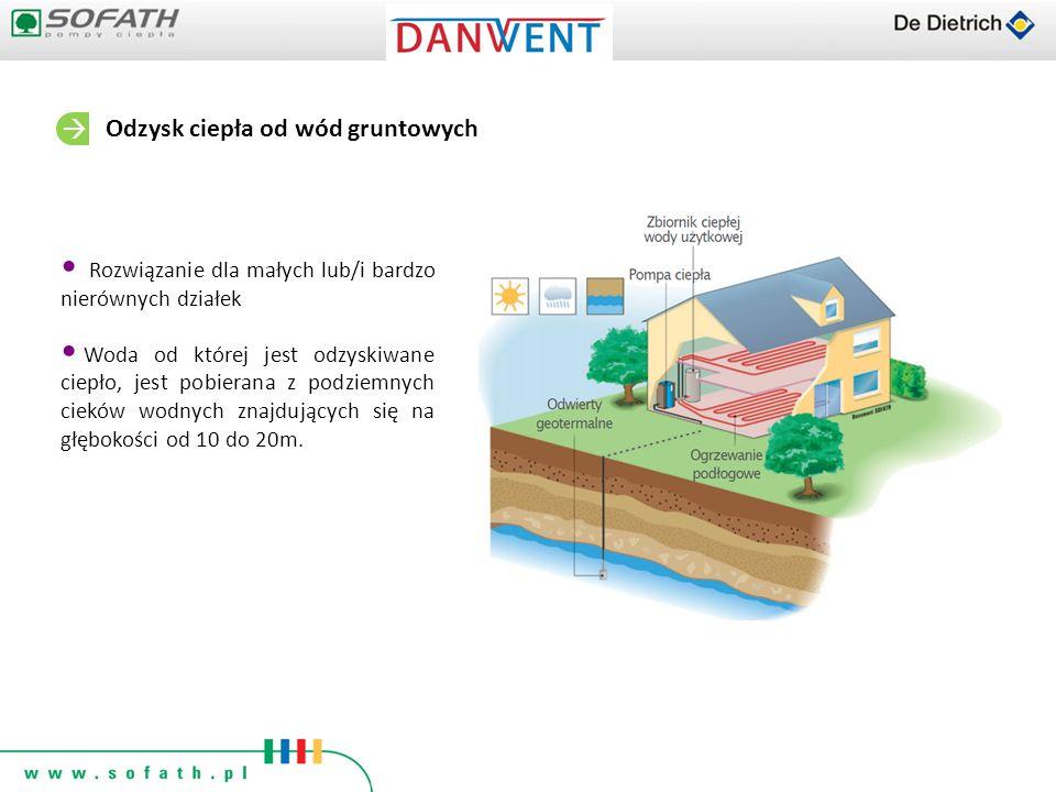 Odzysk ciepła od wód gruntowych