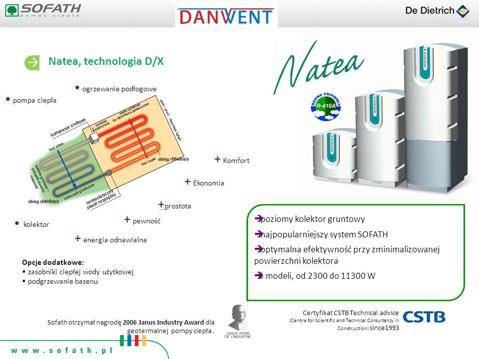 Natea, technologia D/X  poziomy kolektor gruntowy
