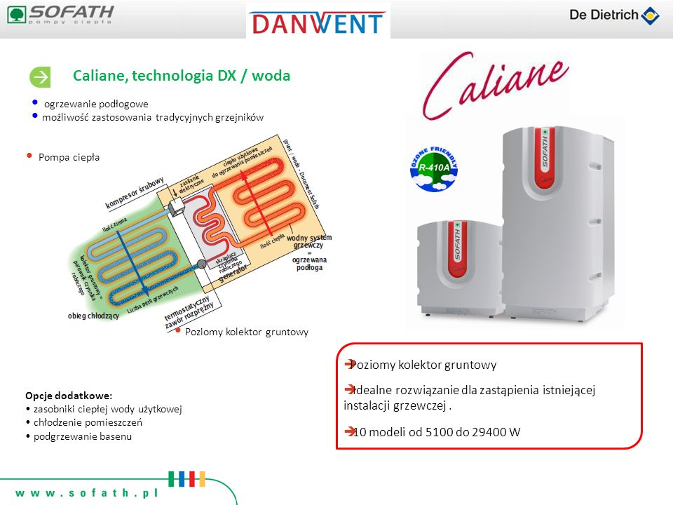 Caliane, technologia DX / woda 