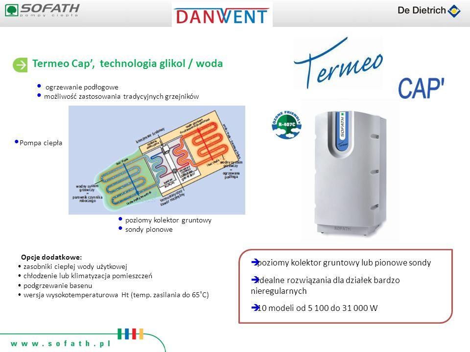 CAP Termeo Cap', technologia glikol / woda 