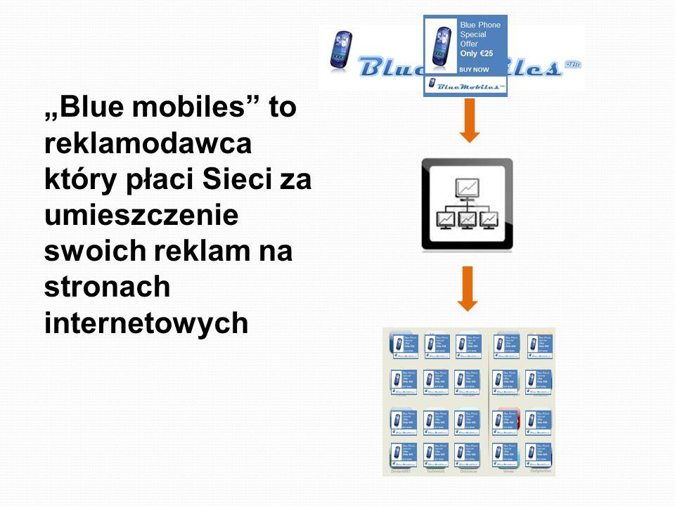 """""""Blue mobiles to reklamodawca który płaci Sieci za umieszczenie swoich reklam na stronach"""