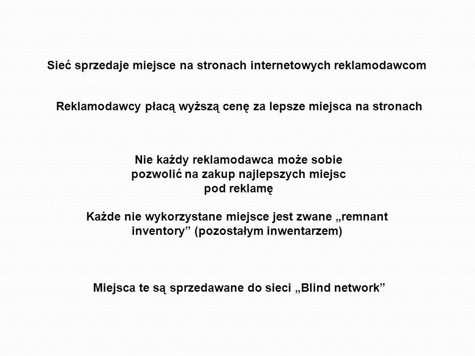 Sieć sprzedaje miejsce na stronach internetowych reklamodawcom