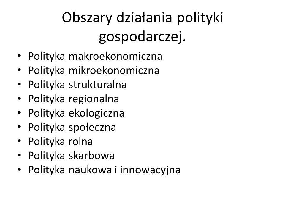 Obszary działania polityki gospodarczej.