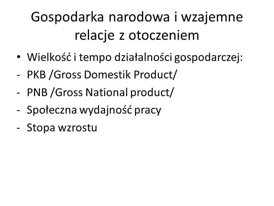 Gospodarka narodowa i wzajemne relacje z otoczeniem