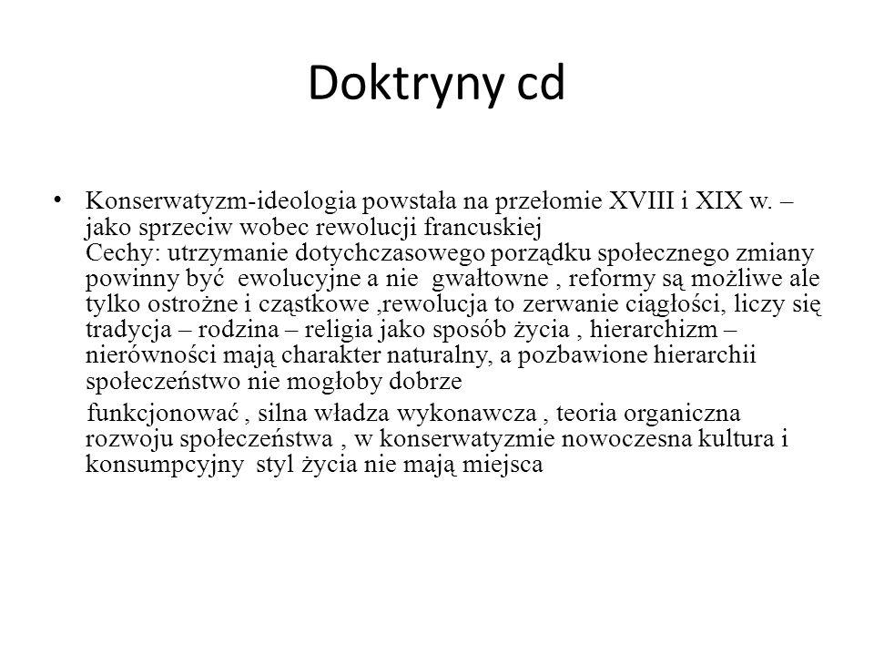 Doktryny cd