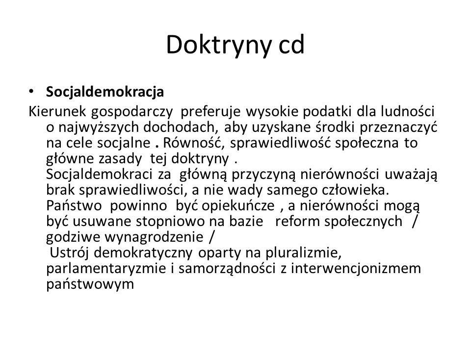 Doktryny cd Socjaldemokracja