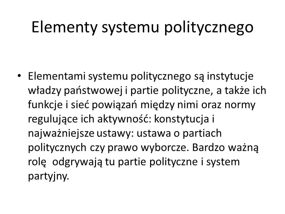 Elementy systemu politycznego