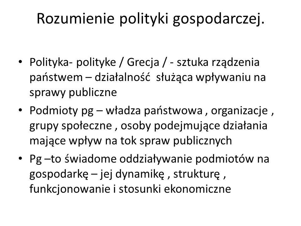 Rozumienie polityki gospodarczej.