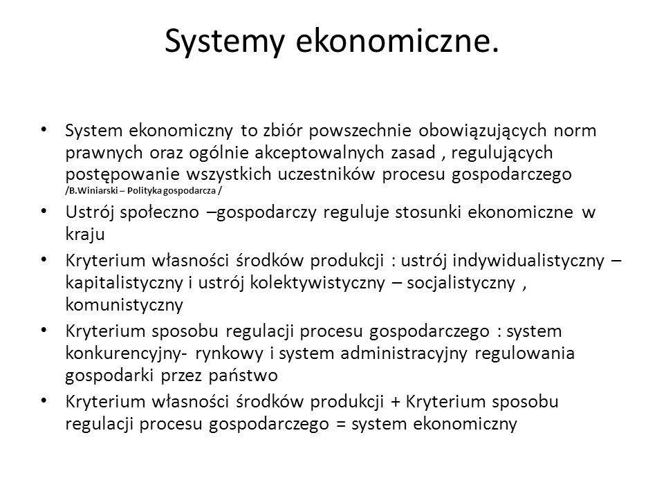 Systemy ekonomiczne.