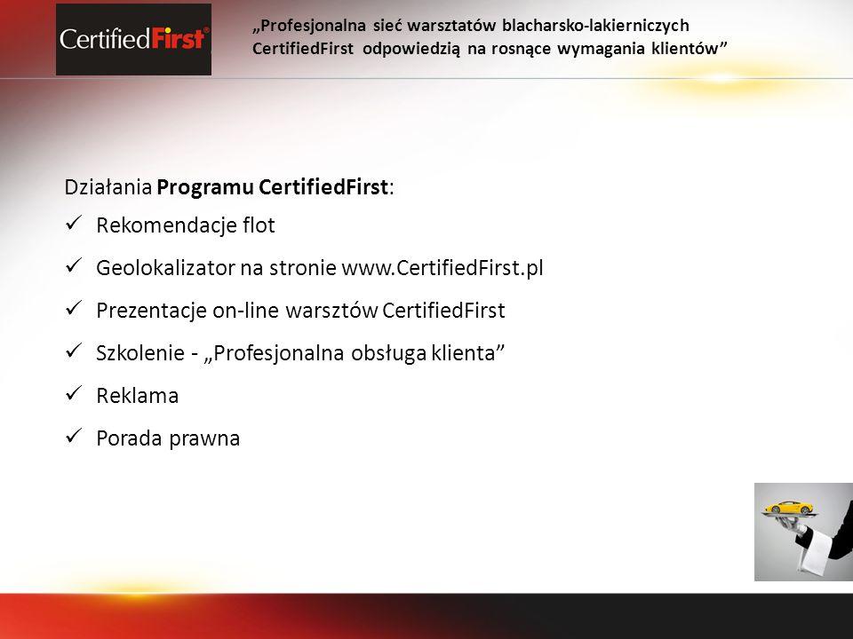 Działania Programu CertifiedFirst: Rekomendacje flot
