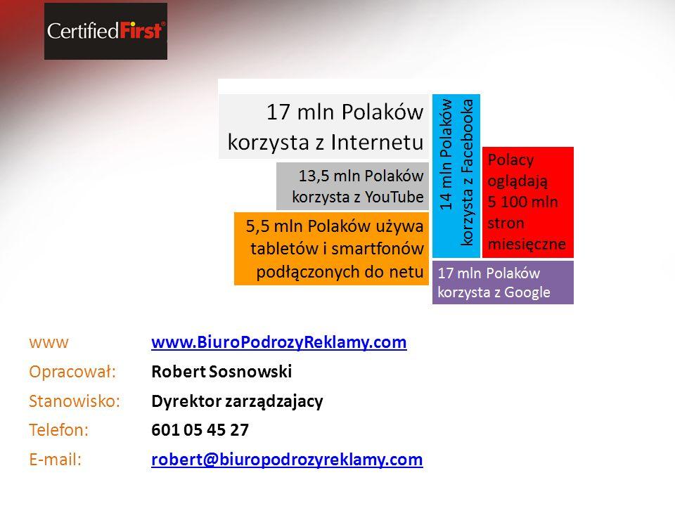 www www.BiuroPodrozyReklamy.com. Opracował: Robert Sosnowski. Stanowisko: Dyrektor zarządzajacy.