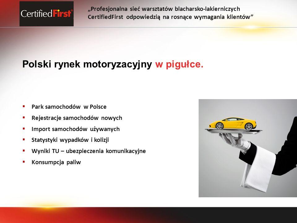 Polski rynek motoryzacyjny w pigułce.