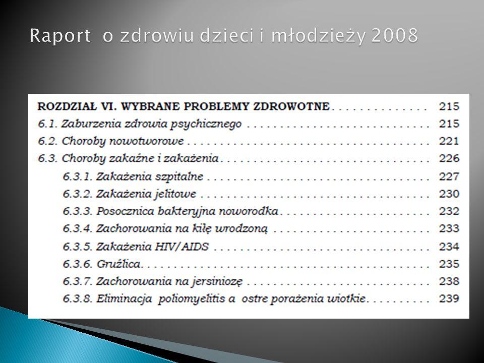 Raport o zdrowiu dzieci i młodzieży 2008