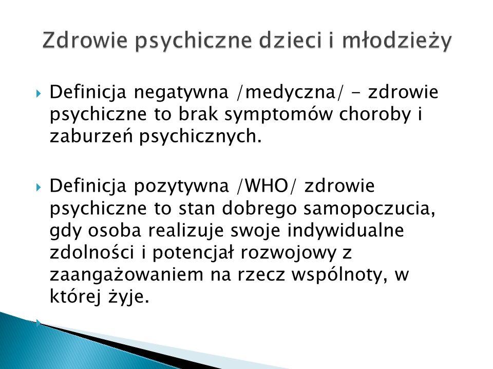 Zdrowie psychiczne dzieci i młodzieży