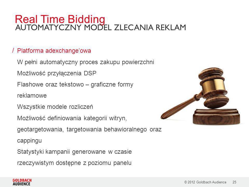 Real Time Bidding AUTOMATYCZNY MODEL ZLECANIA REKLAM
