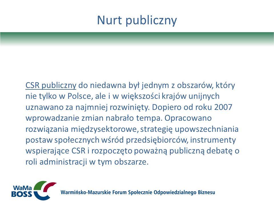 Nurt publiczny