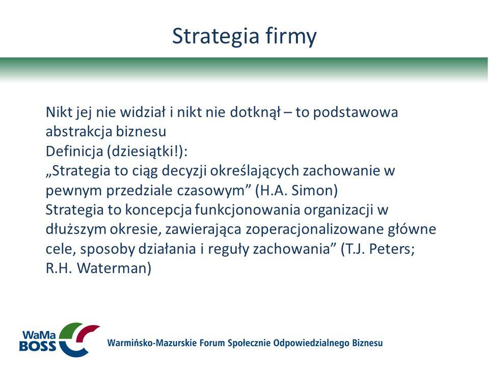 Strategia firmy Nikt jej nie widział i nikt nie dotknął – to podstawowa abstrakcja biznesu. Definicja (dziesiątki!):