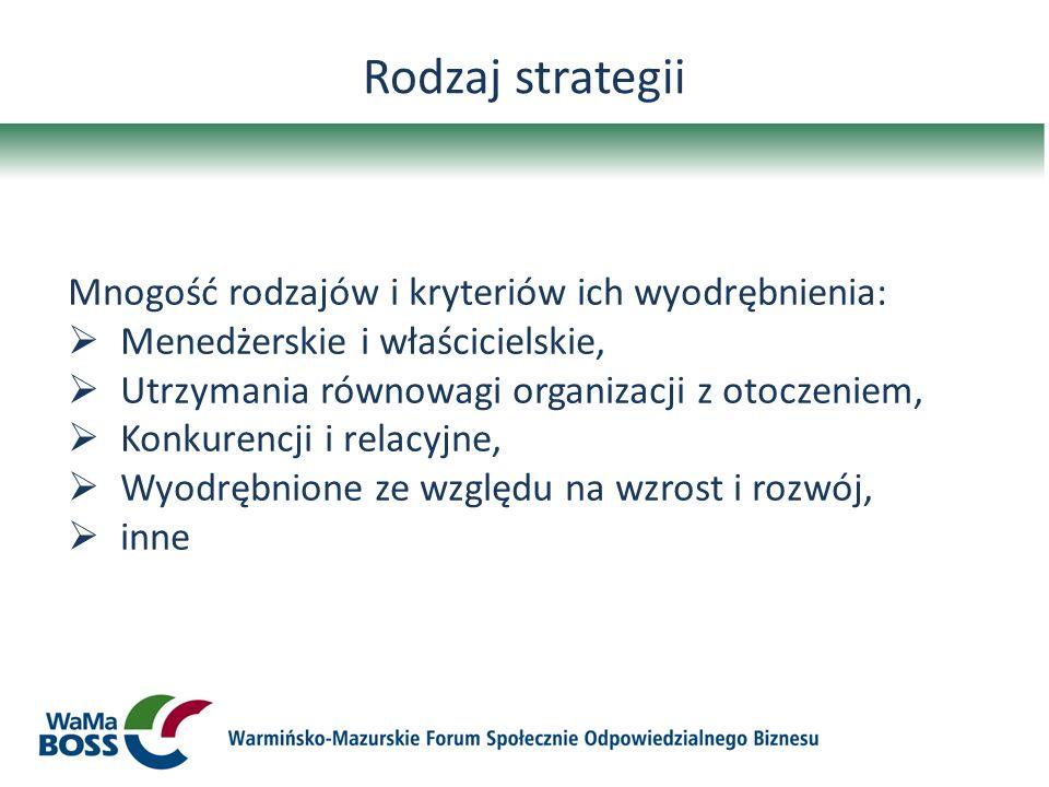 Rodzaj strategii Mnogość rodzajów i kryteriów ich wyodrębnienia: