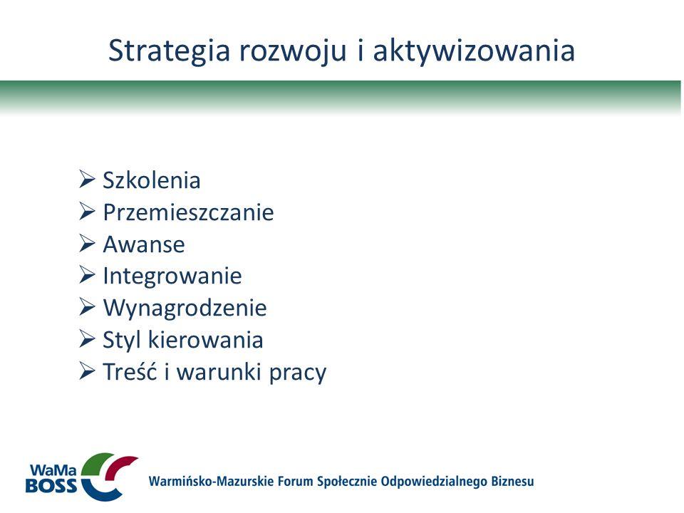 Strategia rozwoju i aktywizowania