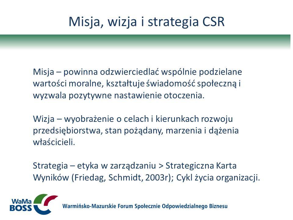 Misja, wizja i strategia CSR