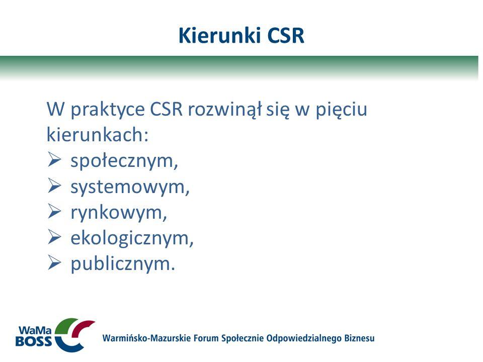 Kierunki CSR W praktyce CSR rozwinął się w pięciu kierunkach: