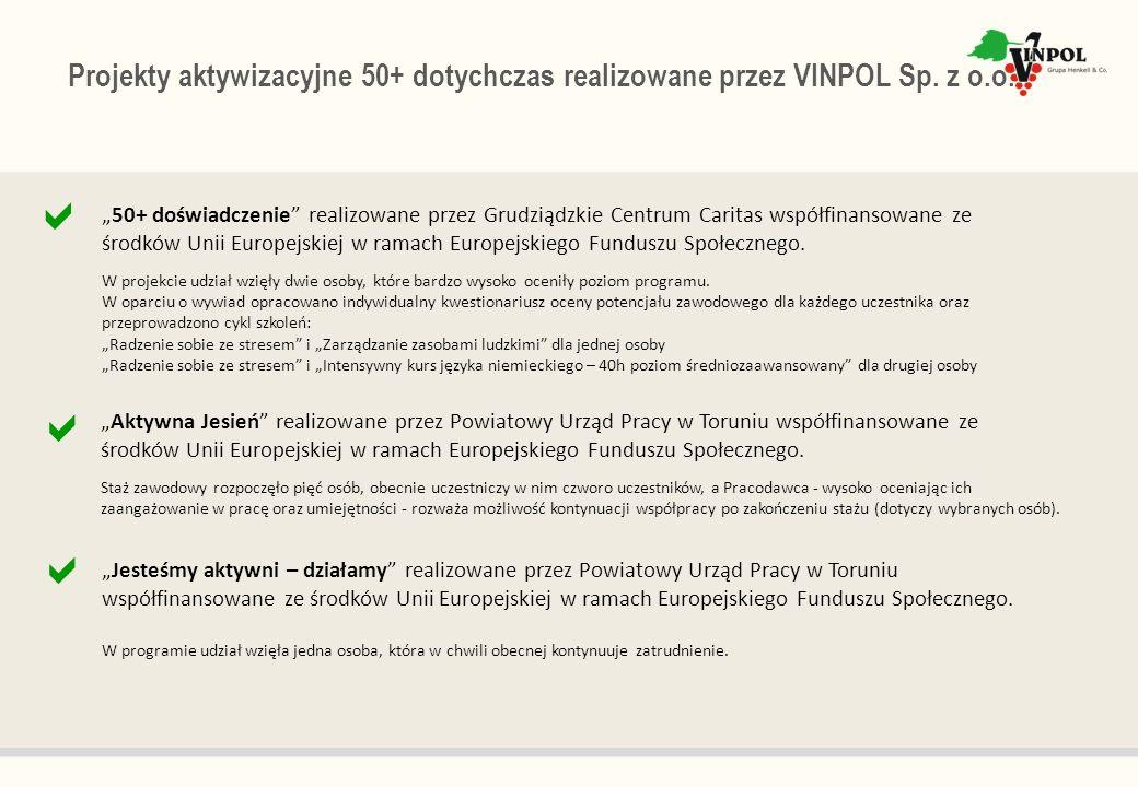 Projekty aktywizacyjne 50+ dotychczas realizowane przez VINPOL Sp. z o